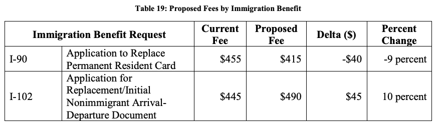 https://www.immigrationlawyerblog.com/files/2019/11/Screen-Shot-2019-11-12-at-4.02.14-PM.png